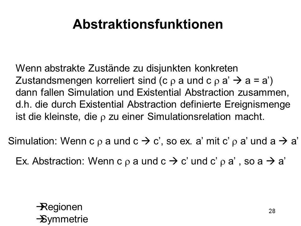 28 Abstraktionsfunktionen Wenn abstrakte Zustände zu disjunkten konkreten Zustandsmengen korreliert sind (c a und c a a = a) dann fallen Simulation und Existential Abstraction zusammen, d.h.
