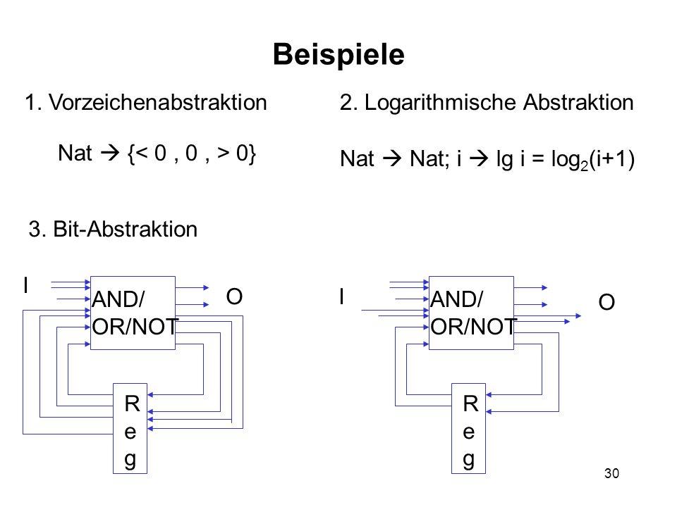 30 Beispiele 1. Vorzeichenabstraktion Nat { 0} 2.