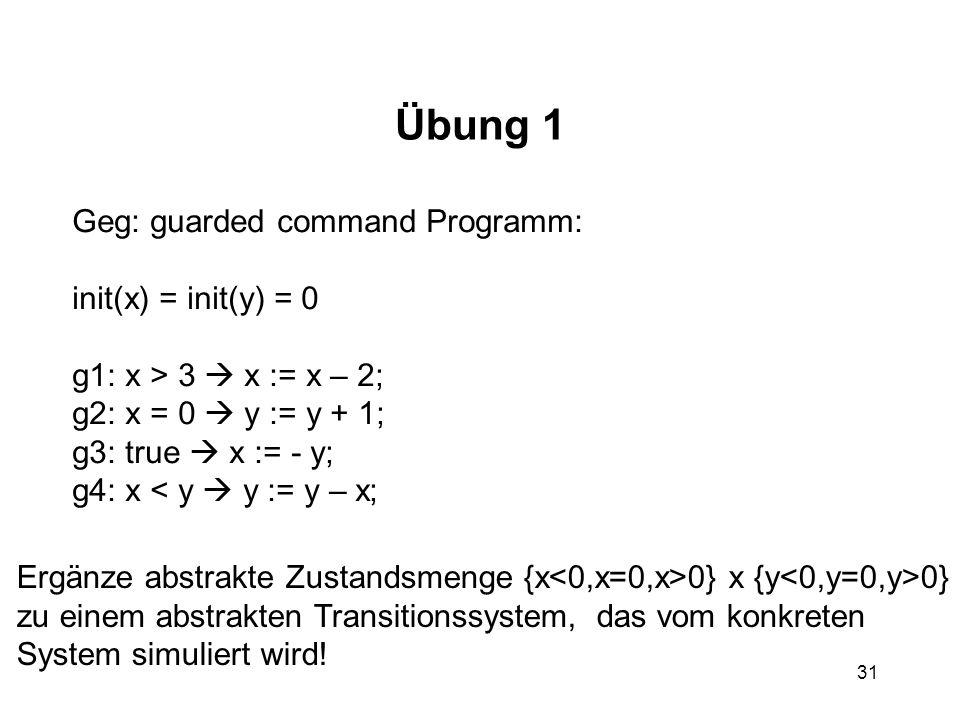 31 Übung 1 Geg: guarded command Programm: init(x) = init(y) = 0 g1: x > 3 x := x – 2; g2: x = 0 y := y + 1; g3: true x := - y; g4: x < y y := y – x; Ergänze abstrakte Zustandsmenge {x 0} x {y 0} zu einem abstrakten Transitionssystem, das vom konkreten System simuliert wird!