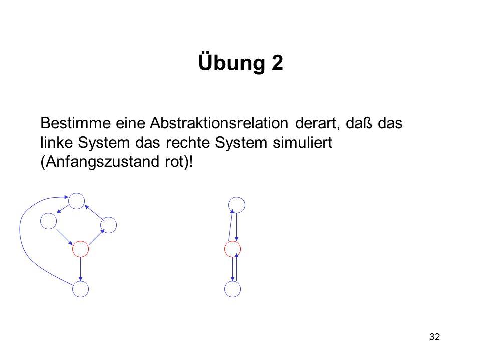 32 Übung 2 Bestimme eine Abstraktionsrelation derart, daß das linke System das rechte System simuliert (Anfangszustand rot)!