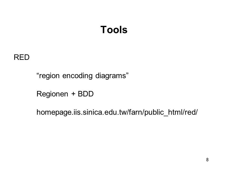 8 Tools RED region encoding diagrams Regionen + BDD homepage.iis.sinica.edu.tw/farn/public_html/red/