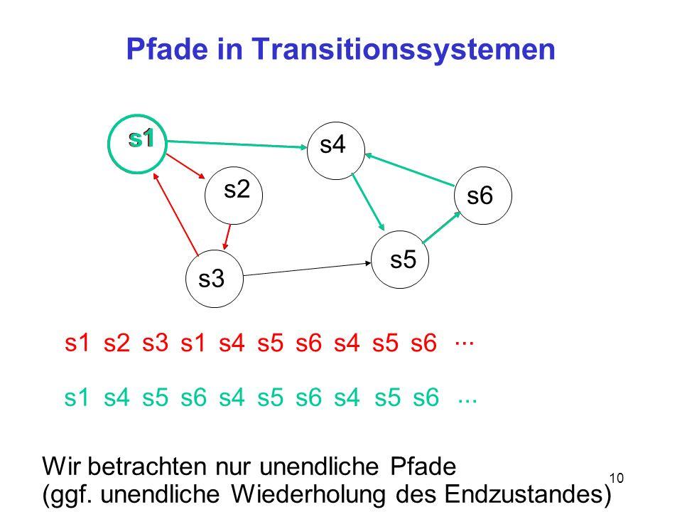 10 Pfade in Transitionssystemen s1 s2 s3 s4 s5 s6 s1 s2 s3 s4 s5 s6 s4 s1 s5s6...