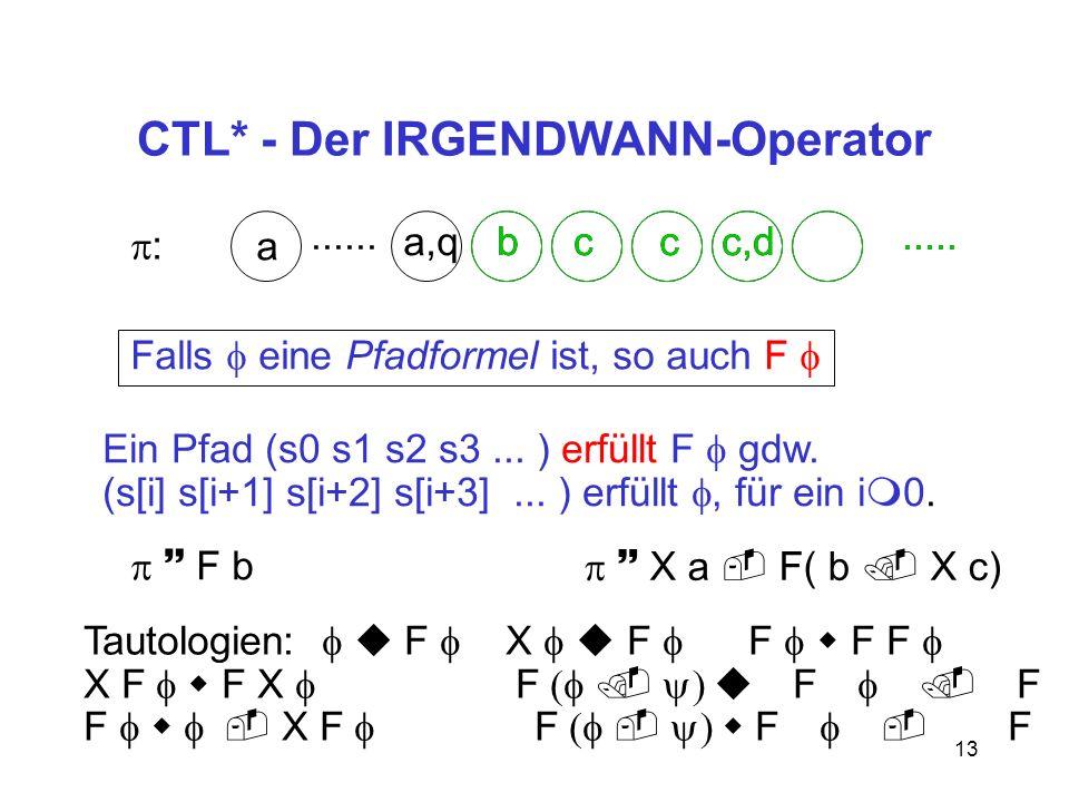 13 CTL* - Der IRGENDWANN-Operator : a a,q bccc,d.....