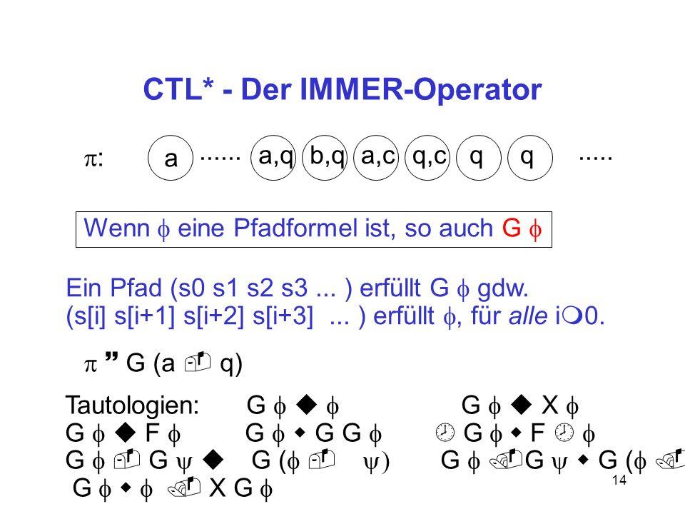 14 CTL* - Der IMMER-Operator : a a,qb,qa,cq,c q.....