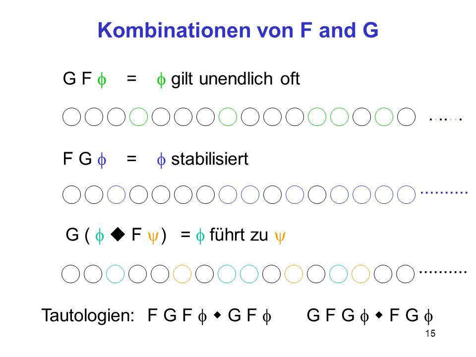 15 Kombinationen von F and G G F = gilt unendlich oft.......