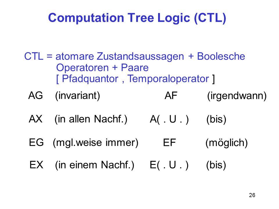 26 Computation Tree Logic (CTL) CTL = atomare Zustandsaussagen + Boolesche Operatoren + Paare [ Pfadquantor, Temporaloperator ] AG (invariant) AF (irgendwann) AX (in allen Nachf.) A(.