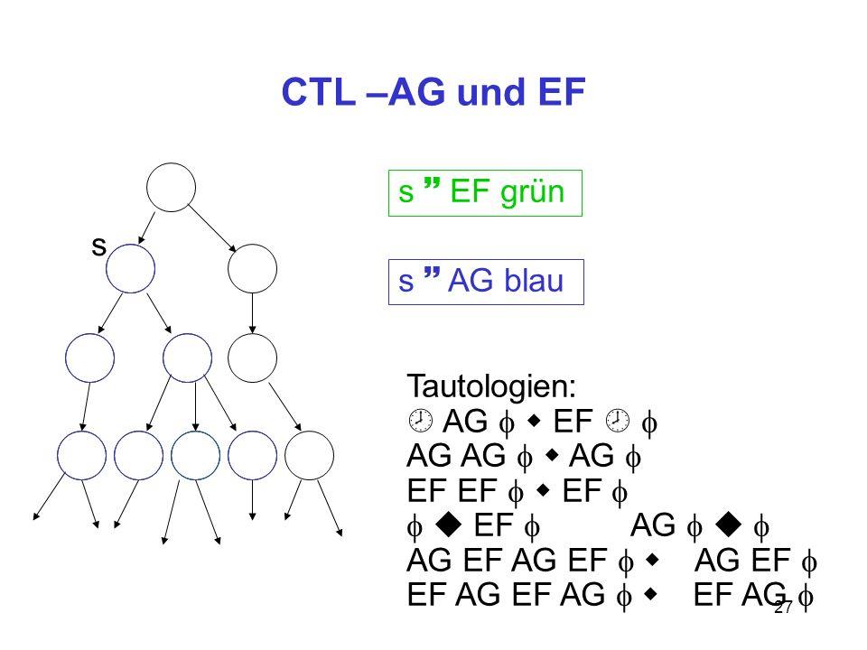 27 CTL –AG und EF s s ~ EF grün s ~ AG blau Tautologien: AG w EF AG AG w AG EF EF w EF u EF AG u AG EF AG EF w AG EF EF AG EF AG w EF AG