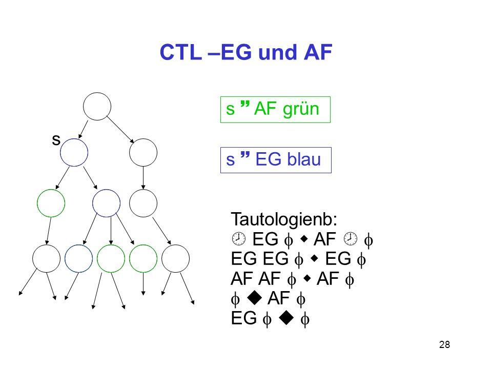 28 CTL –EG und AF s s ~ AF grün Tautologienb: EG w AF EG EG w EG AF AF w AF u AF EG u s ~ EG blau