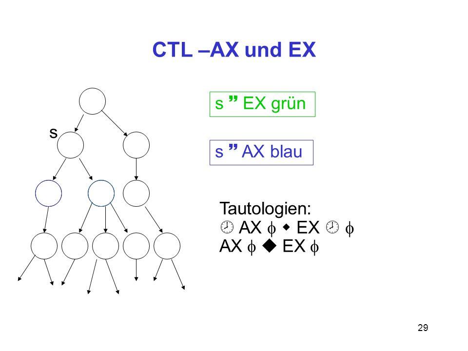 29 CTL –AX und EX s s ~ EX grün Tautologien: AX w EX AX u EX s ~ AX blau