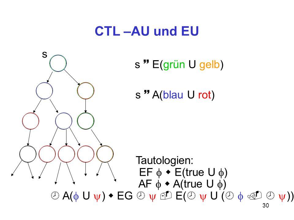 30 CTL –AU und EU s Tautologien: EF w E(true U ) AF w A(true U ) A( U ) w EG - E( U (.