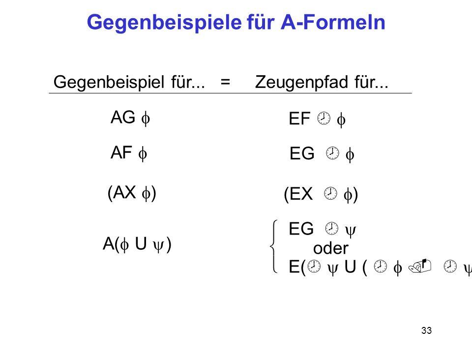 33 Gegenbeispiele für A-Formeln Gegenbeispiel für...