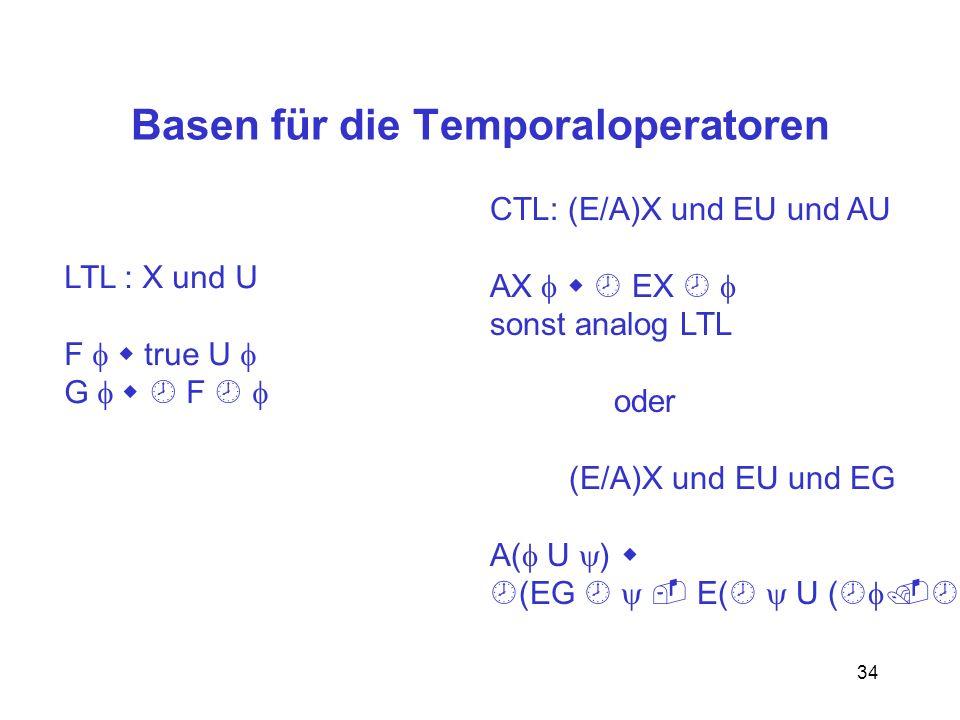 34 Basen für die Temporaloperatoren LTL : X und U F true U G F CTL: (E/A)X und EU und AU AX EX sonst analog LTL oder (E/A)X und EU und EG A( U ) (EG E( U (