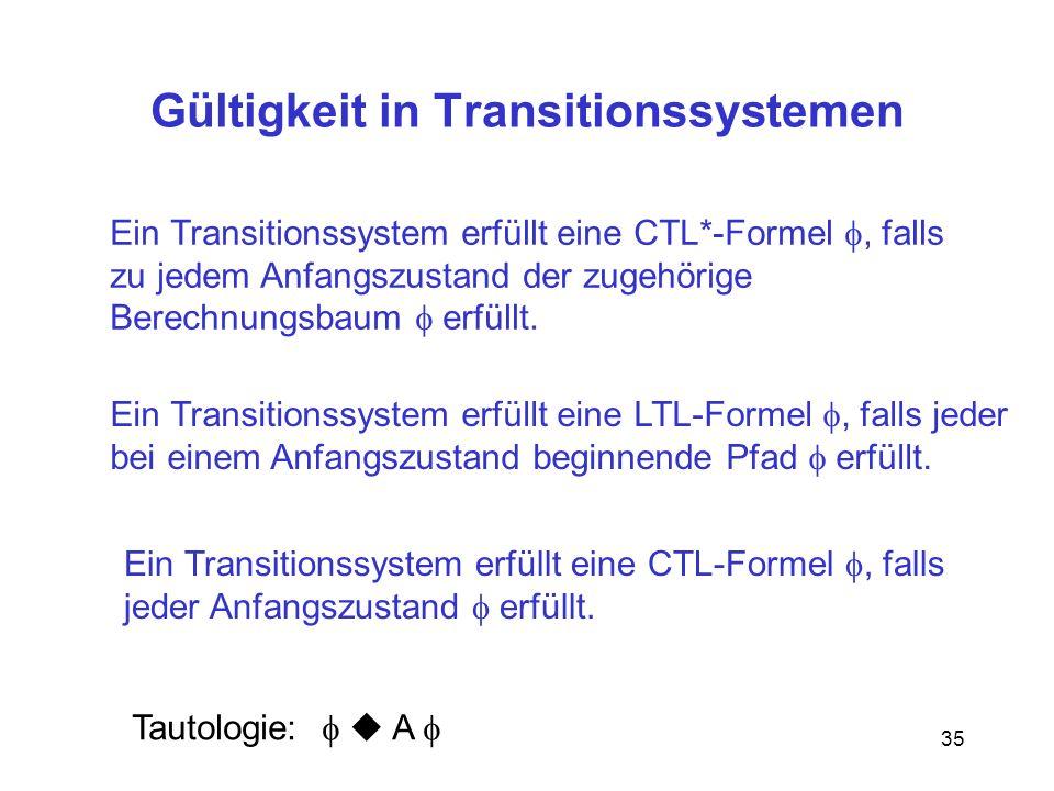 35 Gültigkeit in Transitionssystemen Ein Transitionssystem erfüllt eine CTL*-Formel, falls zu jedem Anfangszustand der zugehörige Berechnungsbaum erfüllt.