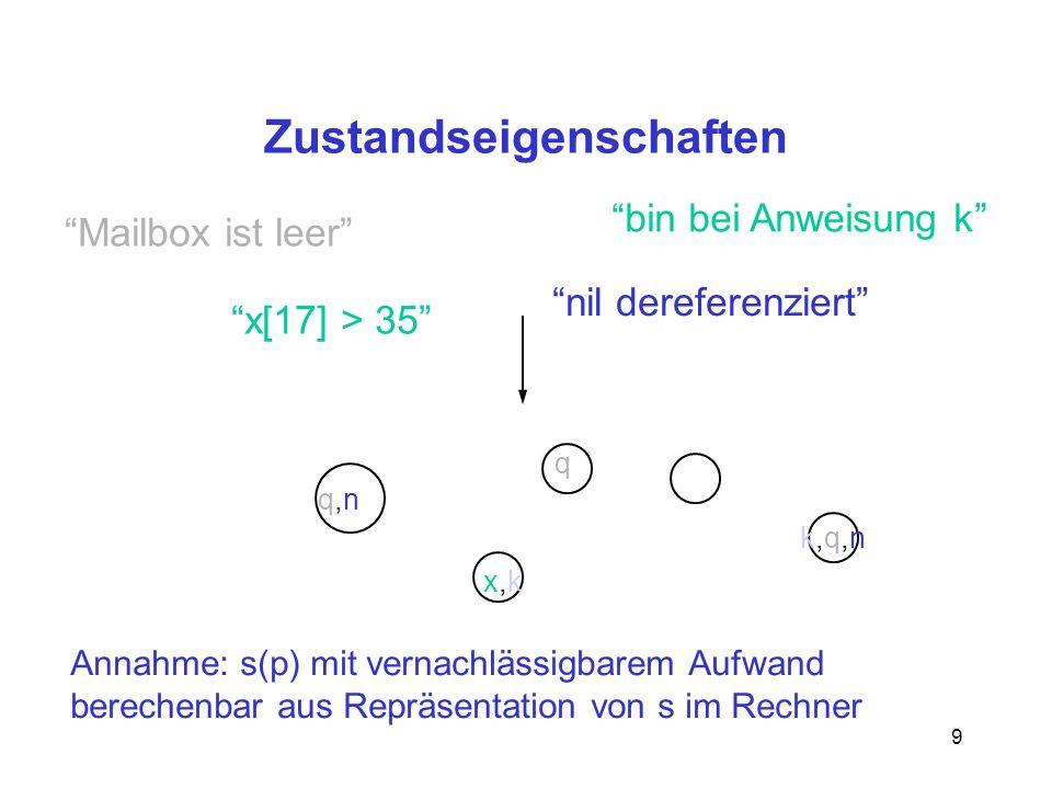 9 Zustandseigenschaften Mailbox ist leer bin bei Anweisung k x[17] > 35 nil dereferenziert k,q,nk,q,n q,nq,n q x,kx,k Annahme: s(p) mit vernachlässigbarem Aufwand berechenbar aus Repräsentation von s im Rechner