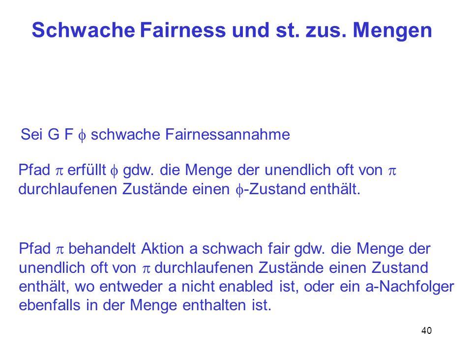 40 Schwache Fairness und st. zus. Mengen Sei G F schwache Fairnessannahme Pfad erfüllt gdw.