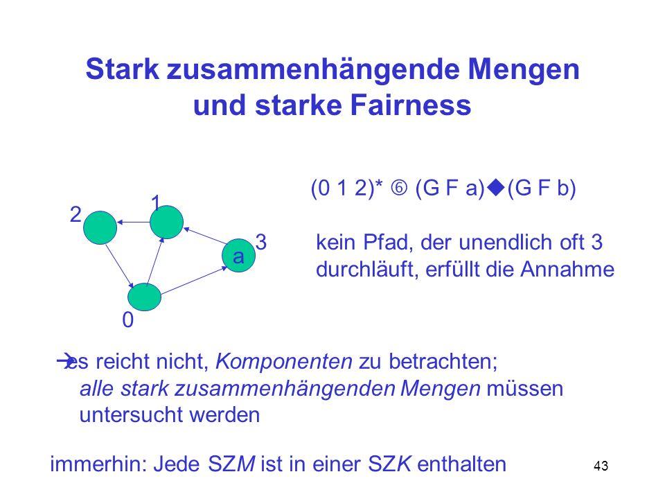 43 Stark zusammenhängende Mengen und starke Fairness a 0 1 2 3 (0 1 2)* (G F a) (G F b) kein Pfad, der unendlich oft 3 durchläuft, erfüllt die Annahme es reicht nicht, Komponenten zu betrachten; alle stark zusammenhängenden Mengen müssen untersucht werden immerhin: Jede SZM ist in einer SZK enthalten