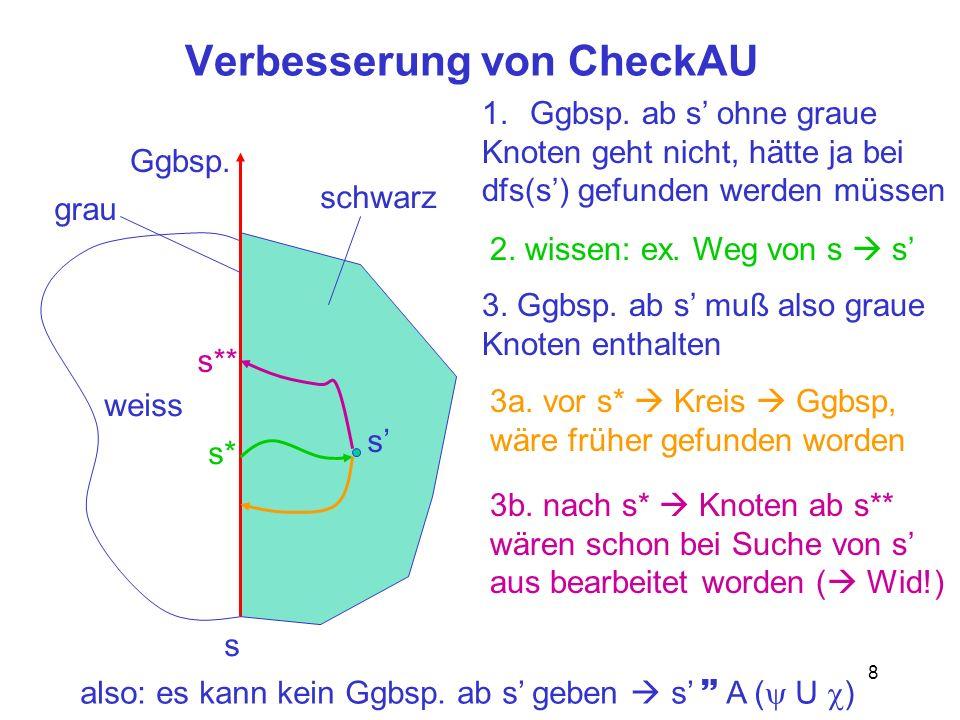 9 CheckAU - Pseudocode weiss := V; grau := schwarz := ø; CheckAU(s,, ) weiss := weiss \ {s}; grau := grau {s}; IF L(s,A( U )) = F THEN EXIT CheckAU; END; IF L(s,A( U )) = W THEN RETURN; END; CTL(s, ); IF L(s, ) = W THEN L(s,A( U )) := W; RETURN; END; L(s,A( U )) := F; CTL(s, ); IF L(s, ) = F THEN EXIT CheckAU; END; FOR ALL s: [s,s] E DO IF s weiss THEN CheckAU(s,, ); ELSIF s grau THEN EXIT CheckAU; END; END; grau := grau \{s}; schwarz := schwarz {s};L(s,A( U )) = W;