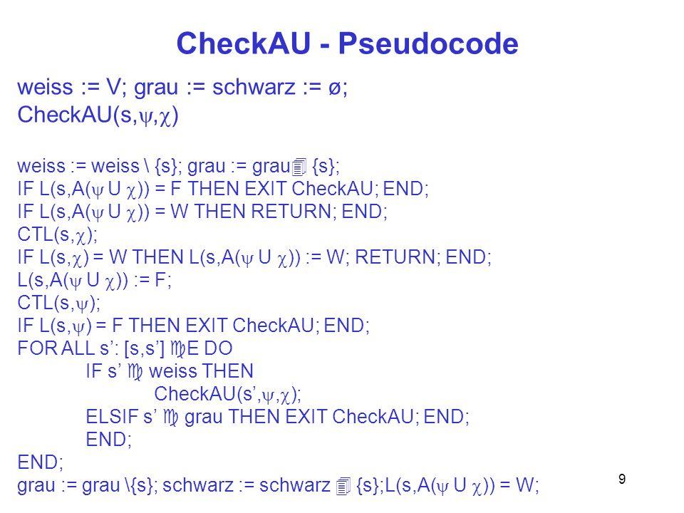10 Verbesserung von CheckEU 1.Fall s E ( U ) alle s im Suchraum: s E ( U ) (sonst: s.....s + Zeuge bei s wäre Zeuge bei s!) 2.