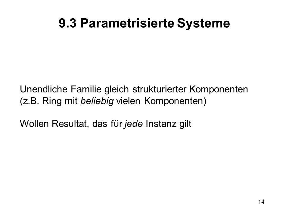 14 9.3 Parametrisierte Systeme Unendliche Familie gleich strukturierter Komponenten (z.B.
