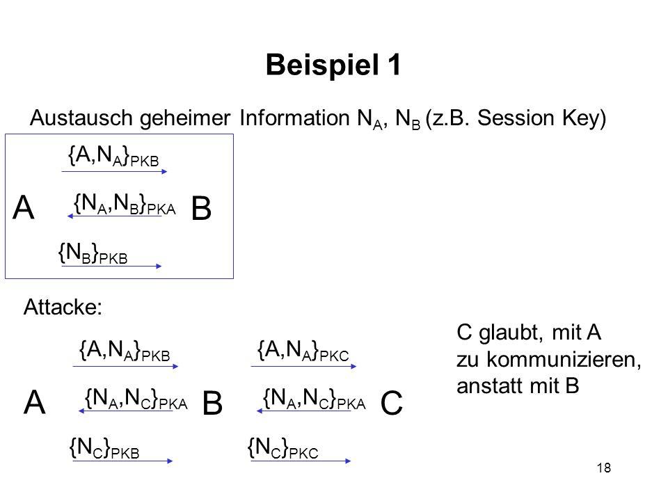 18 Beispiel 1 Austausch geheimer Information N A, N B (z.B.