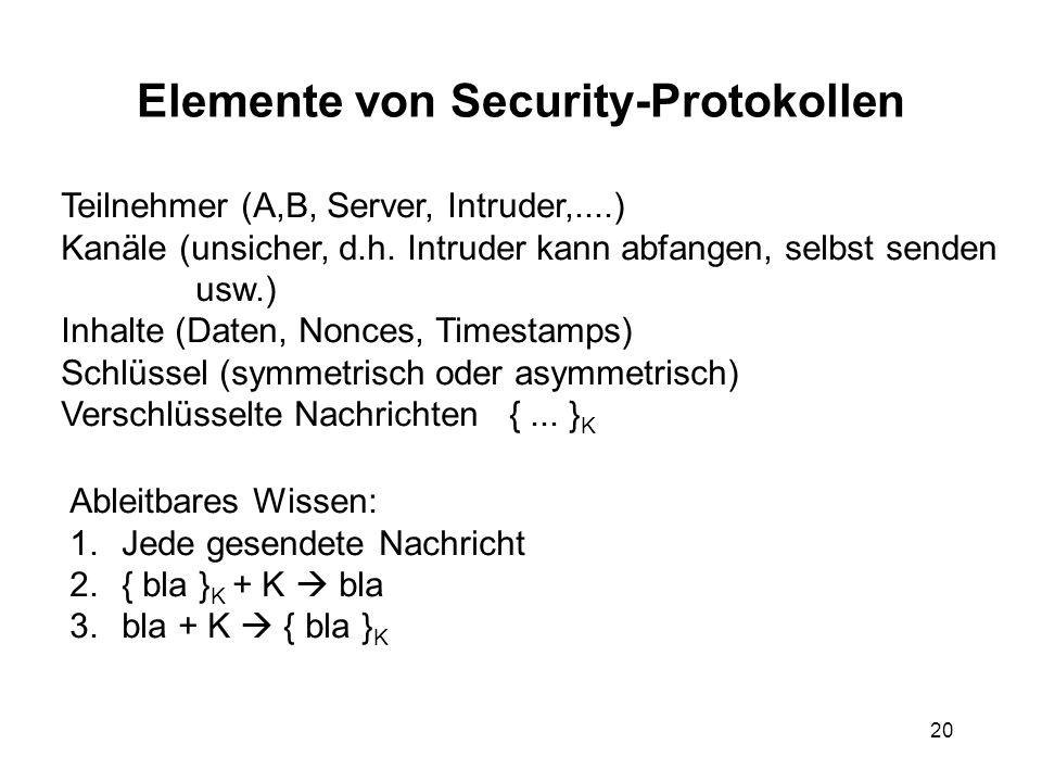20 Elemente von Security-Protokollen Teilnehmer (A,B, Server, Intruder,....) Kanäle (unsicher, d.h.
