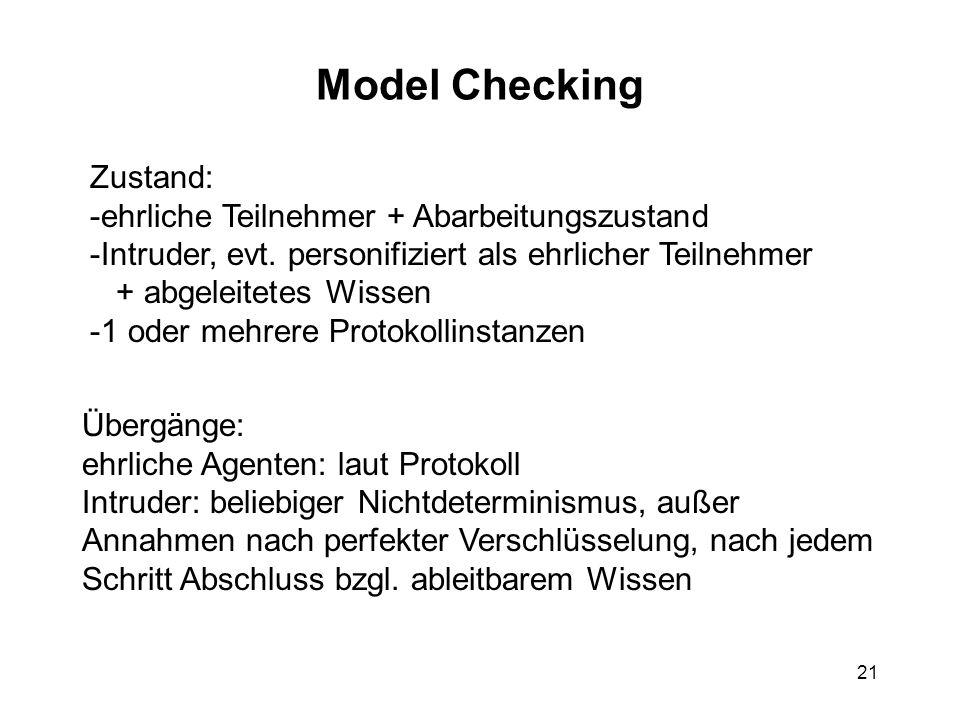 21 Model Checking Zustand: -ehrliche Teilnehmer + Abarbeitungszustand -Intruder, evt.