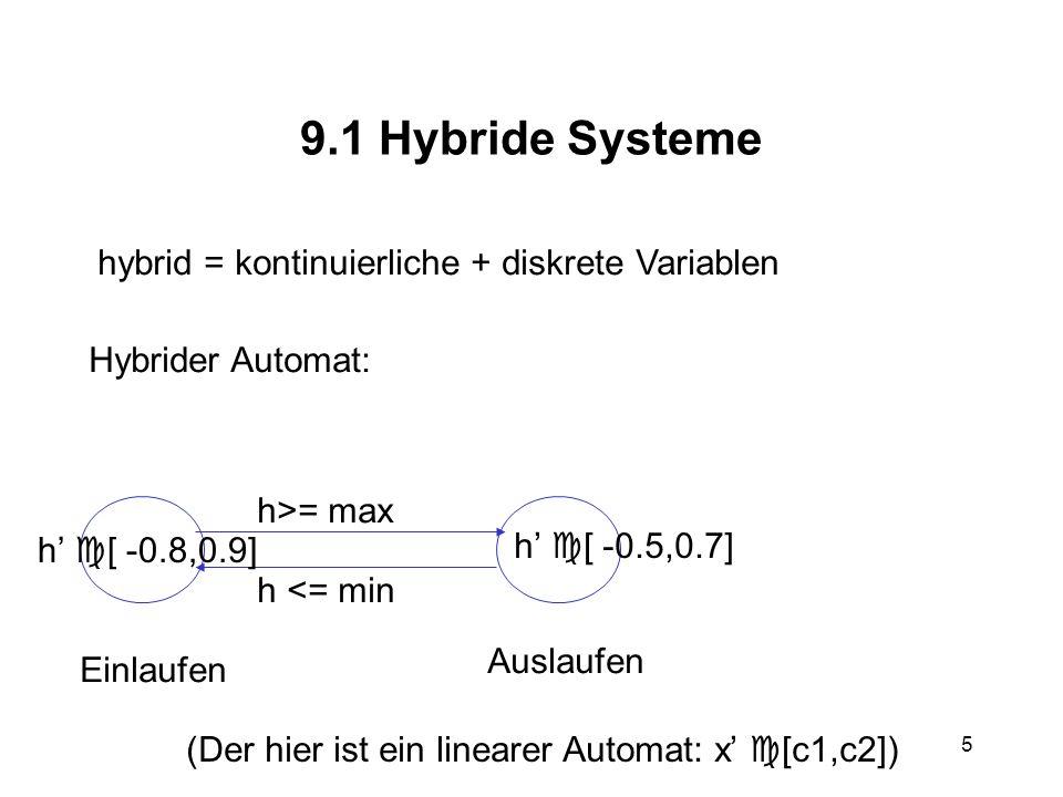 5 9.1 Hybride Systeme hybrid = kontinuierliche + diskrete Variablen Hybrider Automat: Einlaufen Auslaufen h>= max h <= min h [ -0.5,0.7] h [ -0.8,0.9] (Der hier ist ein linearer Automat: x [c1,c2])