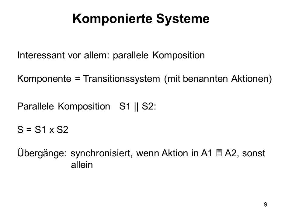 9 Komponierte Systeme Interessant vor allem: parallele Komposition Komponente = Transitionssystem (mit benannten Aktionen) Parallele Komposition S1 || S2: S = S1 x S2 Übergänge: synchronisiert, wenn Aktion in A1 A2, sonst allein