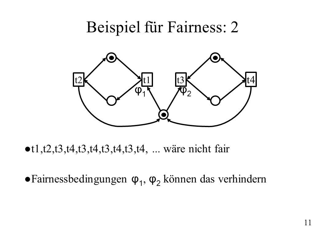 Beispiel für Fairness: 2 11 t1,t2,t3,t4,t3,t4,t3,t4,t3,t4,... wäre nicht fair Fairnessbedingungen φ 1, φ 2 können das verhindern t2t3t1 t4 φ1φ1 φ2φ2