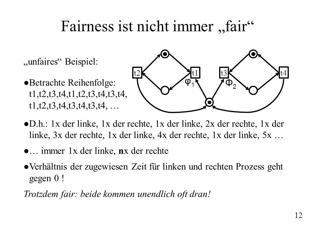 Fairness ist nicht immer fair unfaires Beispiel: Betrachte Reihenfolge: t1,t2,t3,t4,t1,t2,t3,t4,t3,t4, t1,t2,t3,t4,t3,t4,t3,t4, … D.h.: 1x der linke, 1x der rechte, 1x der linke, 2x der rechte, 1x der linke, 3x der rechte, 1x der linke, 4x der rechte, 1x der linke, 5x … … immer 1x der linke, nx der rechte Verhältnis der zugewiesen Zeit für linken und rechten Prozess geht gegen 0 .