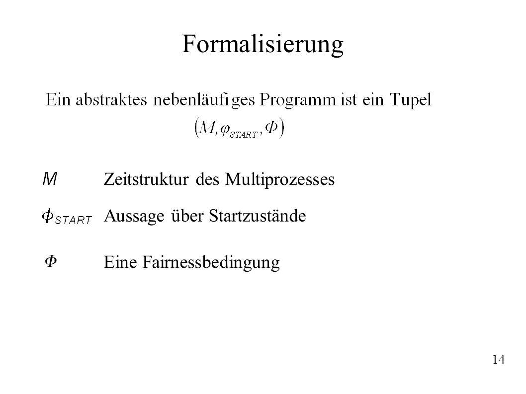 Formalisierung Zeitstruktur des Multiprozesses Aussage über Startzustände Eine Fairnessbedingung 14