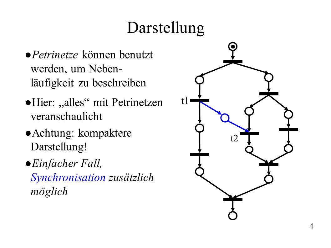 4 Darstellung Petrinetze können benutzt werden, um Neben- läufigkeit zu beschreiben Hier: alles mit Petrinetzen veranschaulicht Achtung: kompaktere Darstellung.