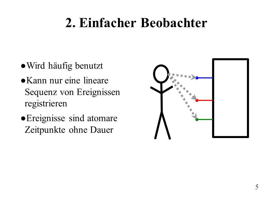 2. Einfacher Beobachter Wird häufig benutzt Kann nur eine lineare Sequenz von Ereignissen registrieren Ereignisse sind atomare Zeitpunkte ohne Dauer 5