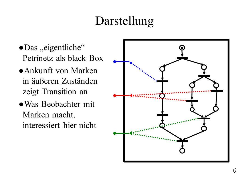 6 Darstellung Das eigentliche Petrinetz als black Box Ankunft von Marken in äußeren Zuständen zeigt Transition an Was Beobachter mit Marken macht, interessiert hier nicht