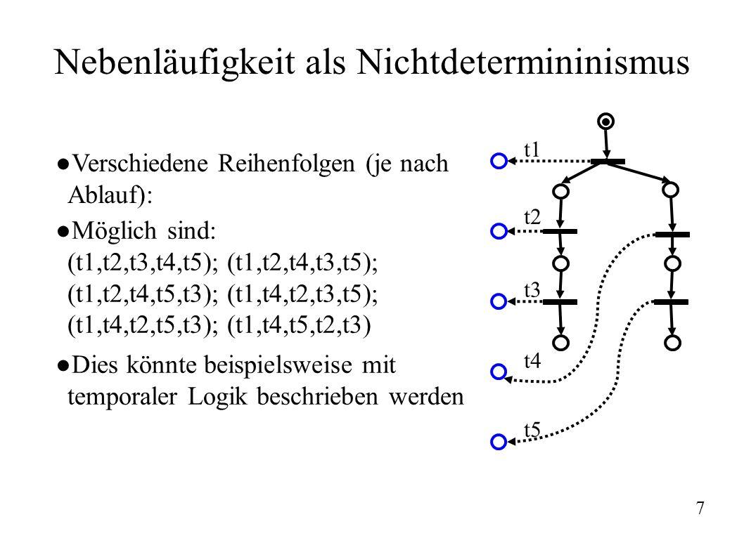 Nebenläufigkeit als Nichtdetermininismus 7 t1 t5 Verschiedene Reihenfolgen (je nach Ablauf): Möglich sind: (t1,t2,t3,t4,t5); (t1,t2,t4,t3,t5); (t1,t2,