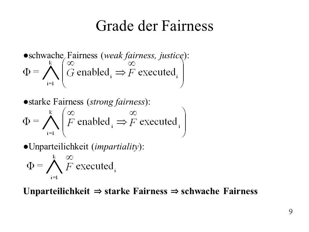 Beispiele für Fairness: 1 10 Werden beide Prozesse fair behandelt? t4 t1 t3 t2 t1 t2 t1 t3