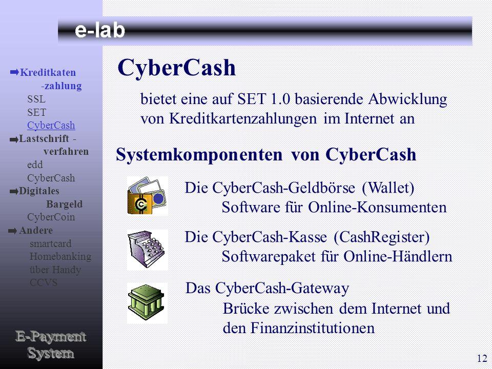 CyberCash bietet eine auf SET 1.0 basierende Abwicklung von Kreditkartenzahlungen im Internet an Systemkomponenten von CyberCash Die CyberCash-Geldbör