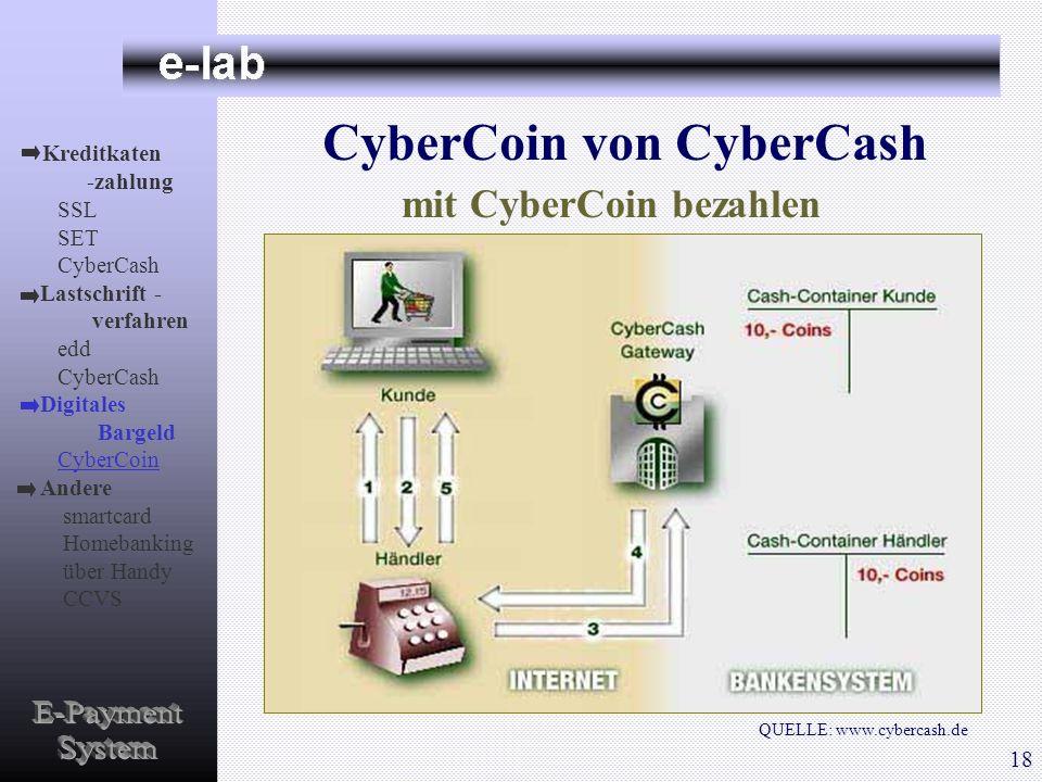 CyberCoin von CyberCash mit CyberCoin bezahlen QUELLE: www.cybercash.de Kreditkaten -zahlung SSL SET CyberCash Lastschrift - verfahren edd CyberCash D