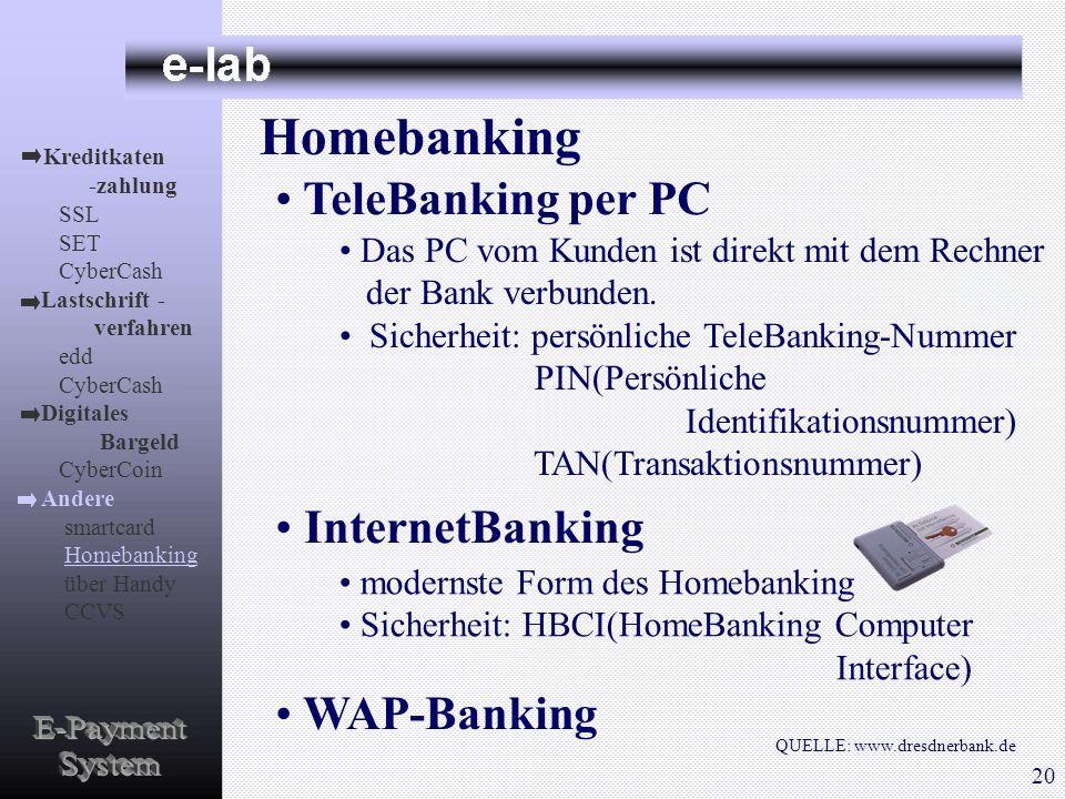 Homebanking TeleBanking per PC Das PC vom Kunden ist direkt mit dem Rechner der Bank verbunden. Sicherheit: persönliche TeleBanking-Nummer PIN(Persönl