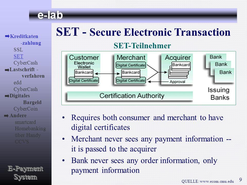 Homebanking TeleBanking per PC Das PC vom Kunden ist direkt mit dem Rechner der Bank verbunden.