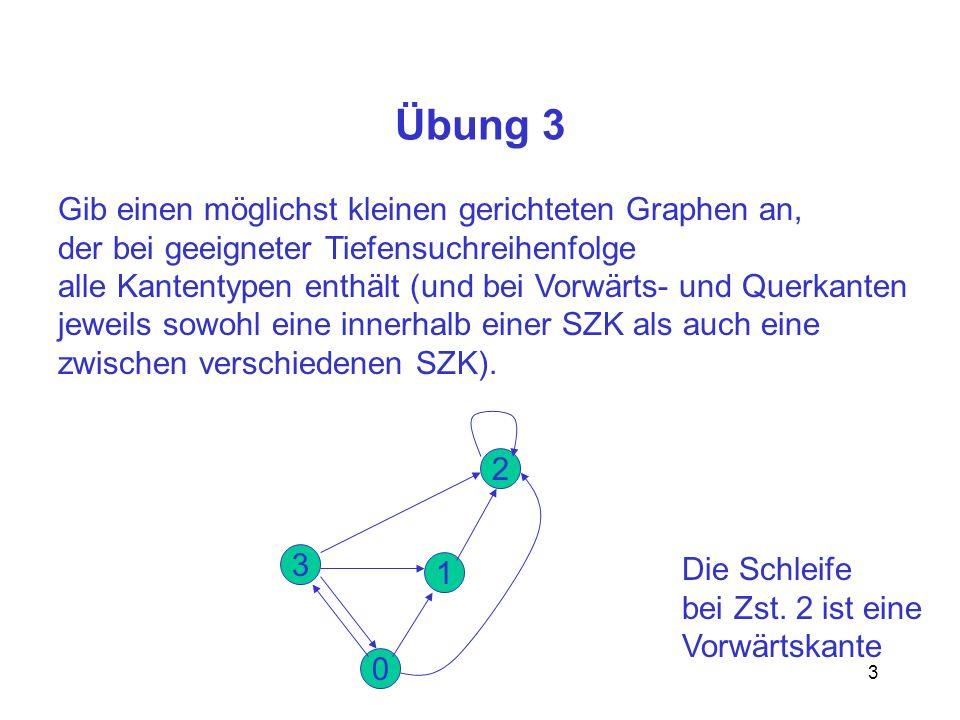 3 Übung 3 Gib einen möglichst kleinen gerichteten Graphen an, der bei geeigneter Tiefensuchreihenfolge alle Kantentypen enthält (und bei Vorwärts- und