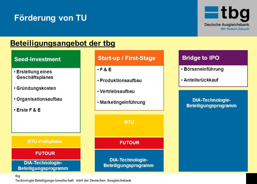 tbg Technologie-Beteiligungs-Gesellschaft mbH der Deutschen Ausgleichsbank Förderung von TU BTU-Frühphase FUTOUR DtA-Technologie- Beteiligungsprogramm