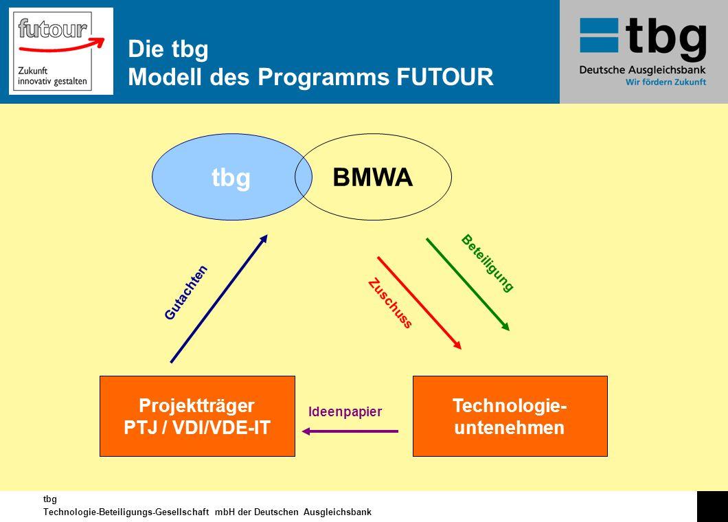 tbg Technologie-Beteiligungs-Gesellschaft mbH der Deutschen Ausgleichsbank Die tbg Modell des Programms FUTOUR Projektträger PTJ / VDI/VDE-IT Technolo