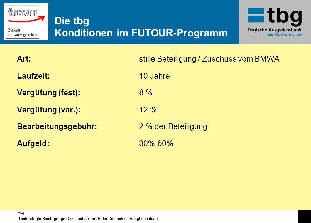 tbg Technologie-Beteiligungs-Gesellschaft mbH der Deutschen Ausgleichsbank Art:stille Beteiligung / Zuschuss vom BMWA Laufzeit:10 Jahre Vergütung (fes