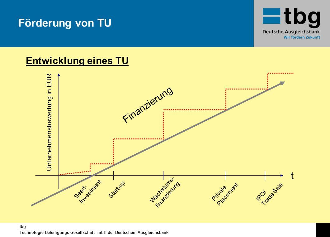 tbg Technologie-Beteiligungs-Gesellschaft mbH der Deutschen Ausgleichsbank Förderung von TU t Unternehmensbewertung in EUR Seed- Investment Start-up W