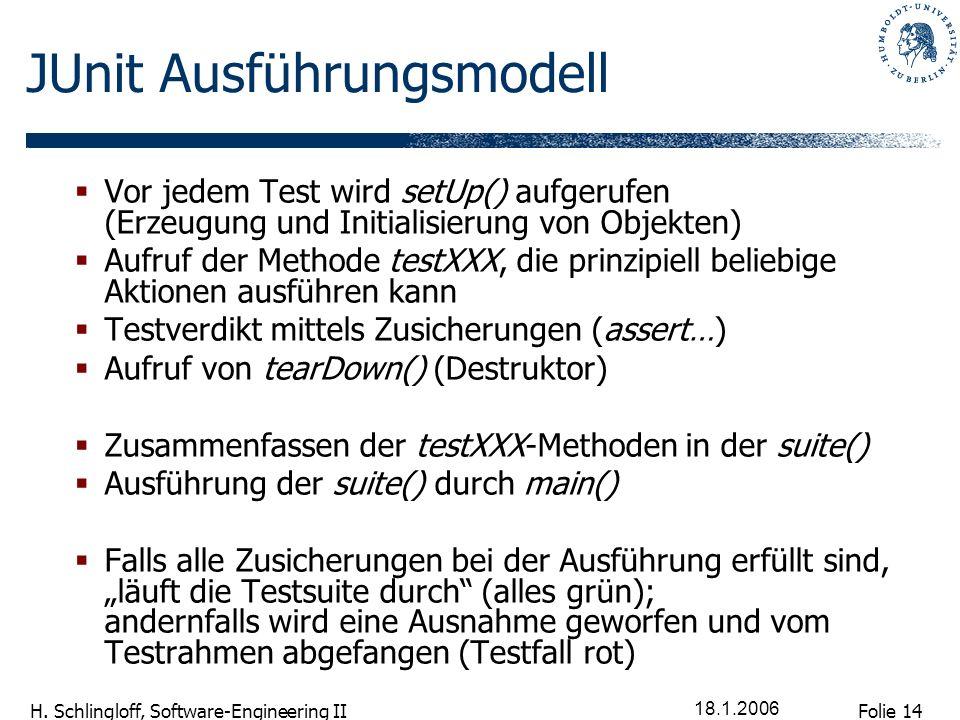 Folie 14 H. Schlingloff, Software-Engineering II 18.1.2006 JUnit Ausführungsmodell Vor jedem Test wird setUp() aufgerufen (Erzeugung und Initialisieru