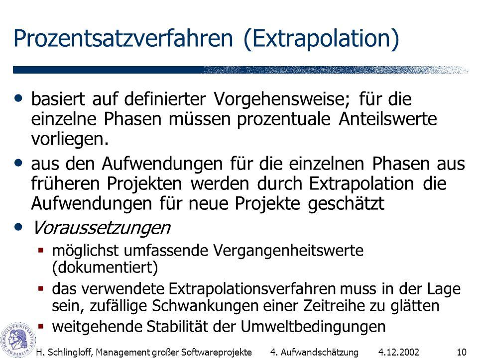 4.12.2002H. Schlingloff, Management großer Softwareprojekte10 Prozentsatzverfahren (Extrapolation) basiert auf definierter Vorgehensweise; für die ein