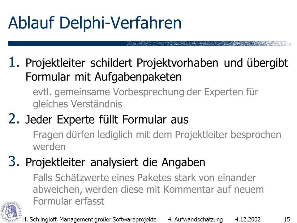4.12.2002H. Schlingloff, Management großer Softwareprojekte15 Ablauf Delphi-Verfahren 1. Projektleiter schildert Projektvorhaben und übergibt Formular