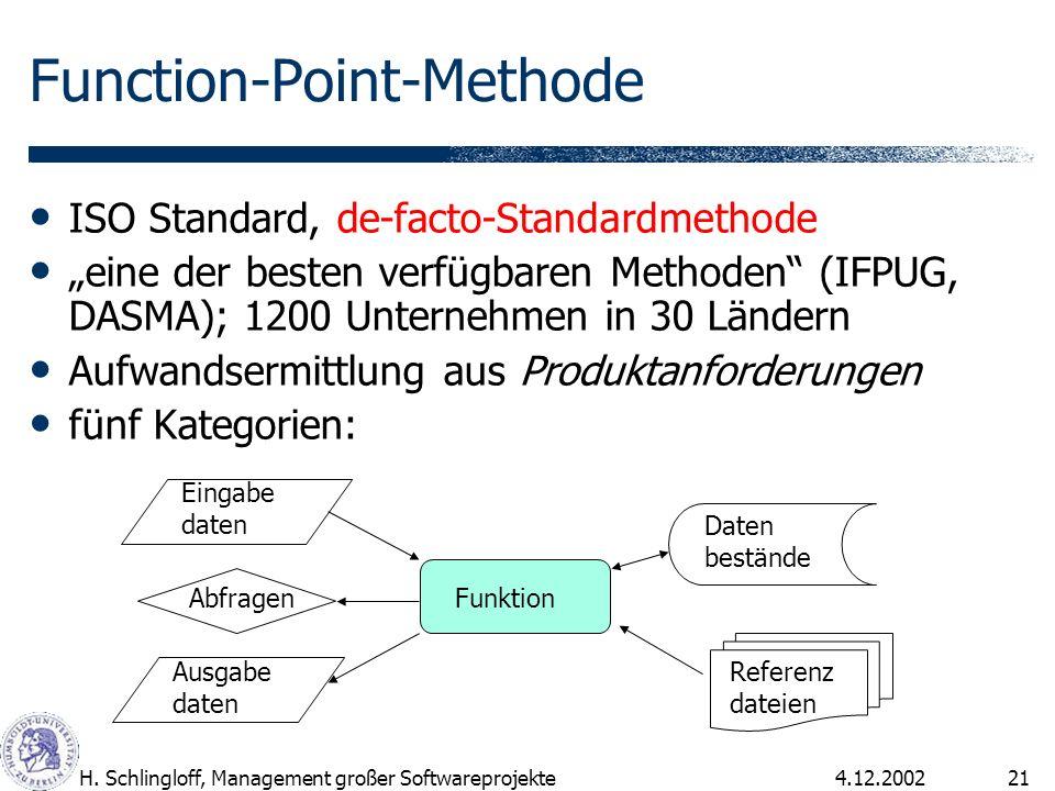 4.12.2002H. Schlingloff, Management großer Softwareprojekte21 Function-Point-Methode ISO Standard, de-facto-Standardmethode eine der besten verfügbare
