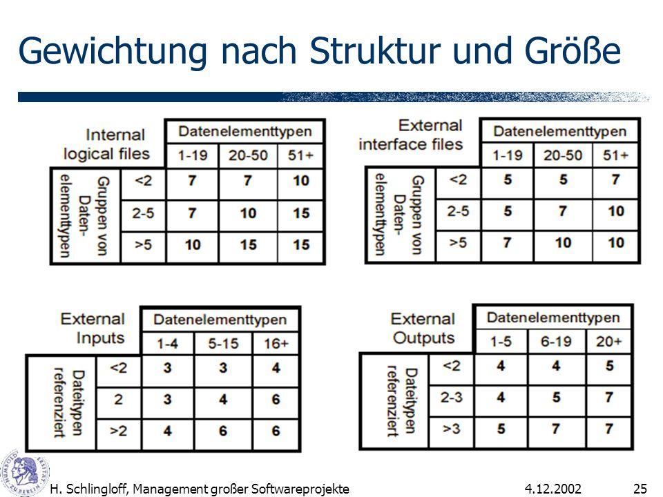 4.12.2002H. Schlingloff, Management großer Softwareprojekte25 Gewichtung nach Struktur und Größe